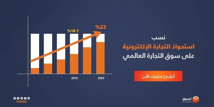 ما هى التجارة الإلكترونية وأنواعها ومميزاتها 2021